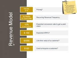 Revenue Model Template Revenue Model Template 2 Ppt Powerpoint Presentation Files