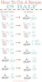 Cooking Conversion Chart Canada Conversion Charts Kitchen Tips
