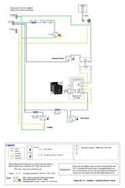 2 element pid diagram homebrew list of pj electrical diagrams page 67 home brew forums