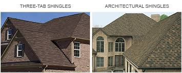 Architectural Shingles vs Three Tab Shingles Price and Styles