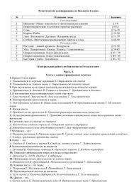 Итоговая контрольная работа по биологии за курс класса Тематическое планирование по биологии 6 класс № Название