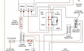premium john deere 455 wiring diagram images of john deere 425 john deere 425 wiring diagram latest grid switch wiring diagram off grid system diagrams offgridcabin