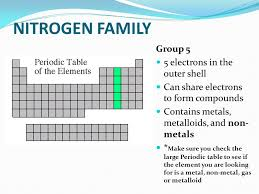 Some images are from Periodic Table Some images are from - ppt ...