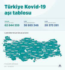 Türkiye'de 7 bin 666 kişinin Kovid-19 testi pozitif çıktı, 38 kişi yaşamını  yitirdi