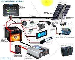 diy solar panel system wiring diagram youtube readingrat net solar power circuit diagram at Wiring Diagram For Solar Power System