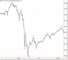 2009 Phils Stock World