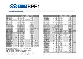 Brunei Compact Tuner Enkei Rpf1