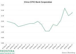 citic bank china citic bank corporation frontera