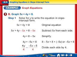 step 1 solve for y to write the equation in slope intercept form
