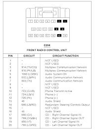 29 super 1998 ford explorer sport radio wiring diagram myrawalakot 2001 ford explorer xlt fuse box diagram 1998 ford explorer sport radio wiring diagram beautiful 2001 lincoln continental stereo wiring diagram free wiring
