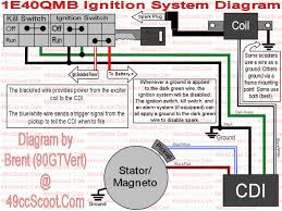 ignitiondiagram random 2 139qmb wiring diagram mamma mia 139qmb wire diagram ignitiondiagram random 2 139qmb wiring diagram