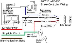 2004 ford f350 trailer wiring diagram 2004 ford f350 trailer 2001 ford f 350 trailer wiring diagram jodebal com