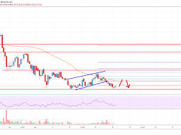 Cardano Ada Price At Risk Of Significant Decline Live