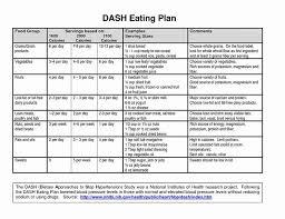 Image Result For Dash Diet First 2 Week Plan Dash In 2019