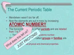 The Periodic Table. Dmitri Mendeleev Dmitri Mendeleev : Father of ...
