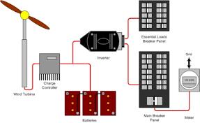 wiring diagram wind generator wiring image wiring olympian generator control wiring schematic olympian trailer on wiring diagram wind generator