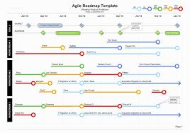15 High Quality Agile Burndown Chart Excel Template