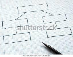 Blank Organization Chart Drawn On Square Stock Photo Edit