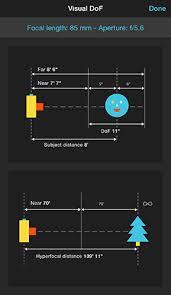 Lens Dof Chart Depth Of Field Dof Table Photopills