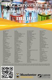 167 Careers For A Biology Chemistry Major Career Options College