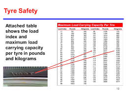 Load Carrying Capacity Tire Chart Tire Safety Tyre Safety Ppt Video Online Download