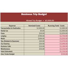 Business Trip Planner Travel Business Template In Excel Free Download