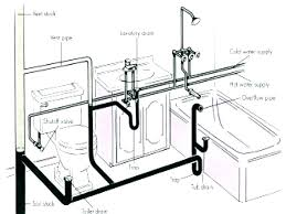 drain pipe sizing bathtub drain pipe cleaning flexible drainage pipe sizing tables