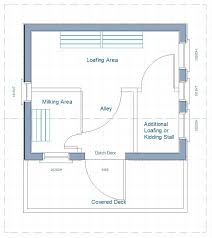 goat shed designs goat house plans free luxury goat shed designs beautiful garden shed designs