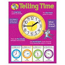 Walmart Time Clock Chart Chart Telling Time
