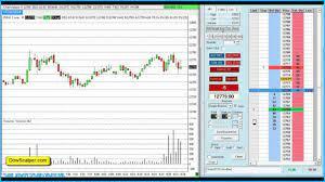 Dow Jones Live Futures