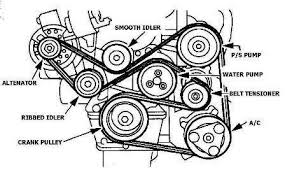 ford escort questions serpentine belt installation cargurus 2000 Civic Belt Diagram serpentine belt installation 2000 honda civic serpentine belt diagram