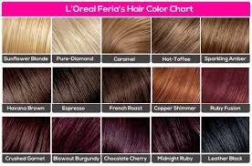 Loreal Casting Colour Chart 28 Albums Of Loreal Hair Color Shades Explore Thousands