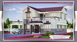 Small Picture Beautiful Kerala home plans at 2015 sqft
