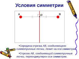 Презентация к уроку по математике в классе Тема Симметрия  Условия симметрии Отрезок ab соединяющий симметричные точки перпендикулярен