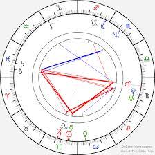 Karin Thaler Birth Chart Horoscope Date Of Birth Astro