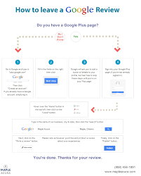 google plus review button. Brilliant Button How To Write A Google Review With Plus Button D