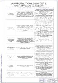 Дипломная работа проект по техническому обслуживанию машин и  Чертеж сборочный 4 Организация без усл труда
