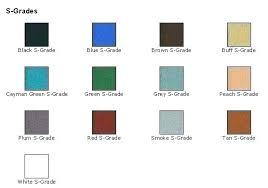 Concrete Sealer Color Chart Benibul Co