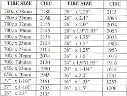 Unfolded Cateye Computer Wheel Size Chart 2019