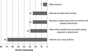 Drug Information Pharmacist Certification. Drug Information ...