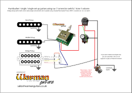 hss with coil tap warman guitars Pickup Wiring Diagrams Coil Tap Hss Pickup Wiring Diagrams Coil Tap Hss #47 Duncan Wiring Diagrams HSS