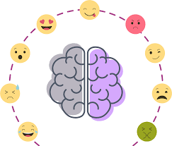 Human Emotions Chart The Design Of Emotions And Emotional Intelligence Ux
