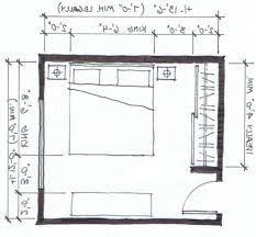 Average Bedroom Size Average Bedroom Size Pnintelligentdialogue Com