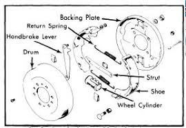 ford courier 1974 76 brake repair guide auto motive repair guides fig 2 rear brake assembly exploded view