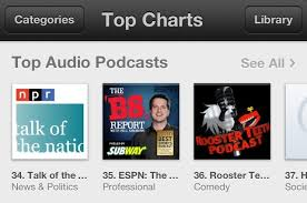 Comedy Podcast Charts Rt Podcasts Current Standings In Itunes Podcast Charts