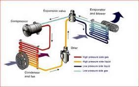 similiar car ac wiring diagram keywords car aircon diagram car ac wiring diagram car air conditioning wirin