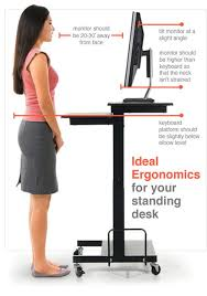 standing desk ideal height. Beautiful Ideal Ideal Standing Desk Setup In Standing Desk Ideal Height E