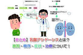 乳酸 アシドーシス 症状