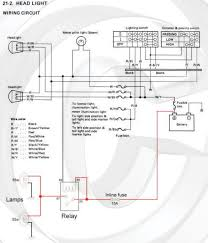 suzuki samurai headlight wiring diagram suzuki suzuki vitara spotlight wiring diagram suzuki auto wiring on suzuki samurai headlight wiring diagram