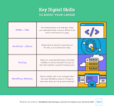 Examples Technical Skills How To Improve Your Technical Skills 5 Ways For A Pm To